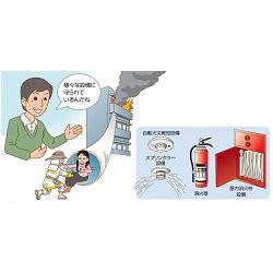 国家資格 消防設備士試験